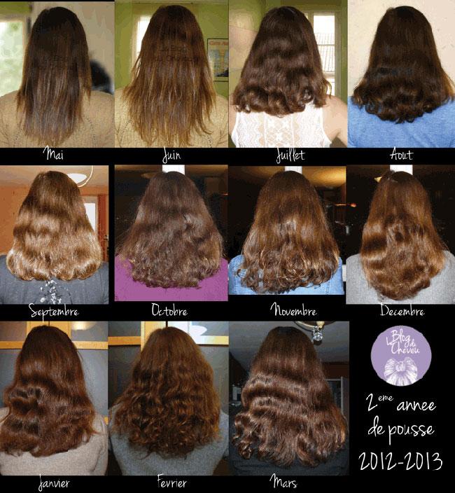 Pousse des cheveux avant apres